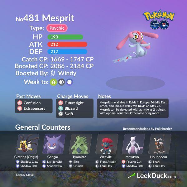 Infografía con todos los detalles de Mesprit en Pokémon Go