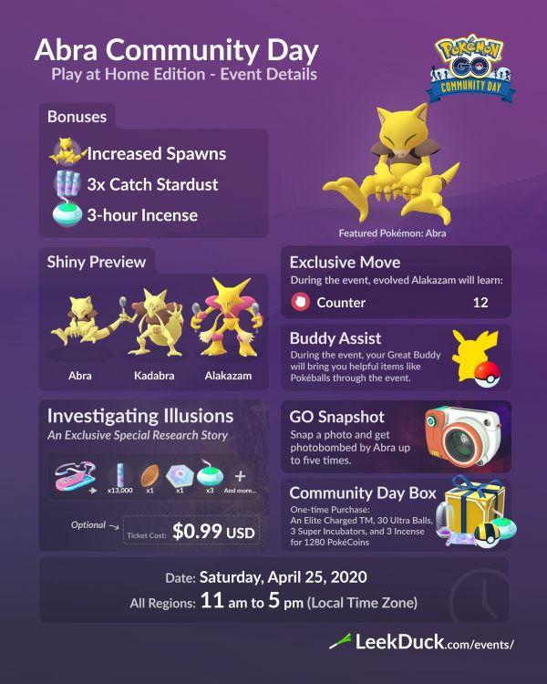 Día de la Comunidad de Abril del 2020 en Pokemon Go con Abra como protagonista