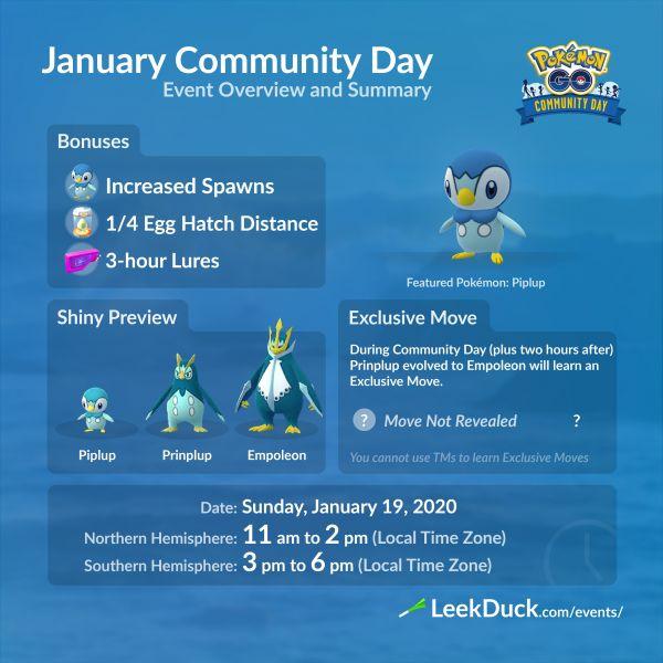 Día de la Comunidad de Enero del 2020 en Pokemon Go con Piplup como protagonista