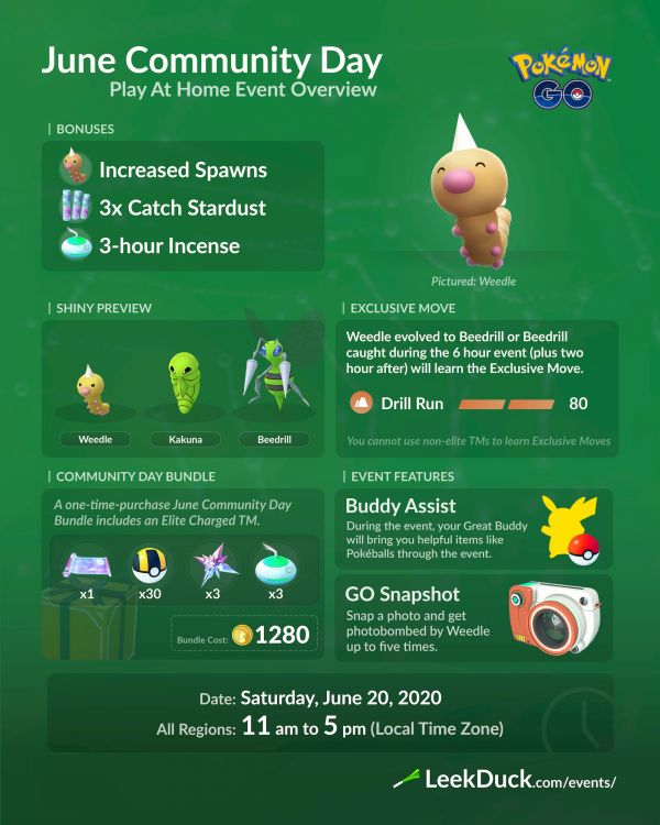 Día de la Comunidad de Junio del 2020 en Pokemon Go con Weedle como protagonista