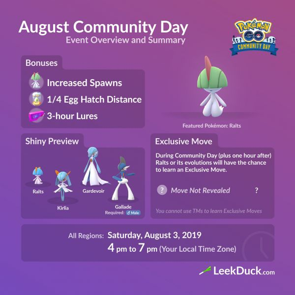 Infografía que resume todos los detalles del Community Day de Agosto 2019 en Pokémon Go con Ralts como protagonista.