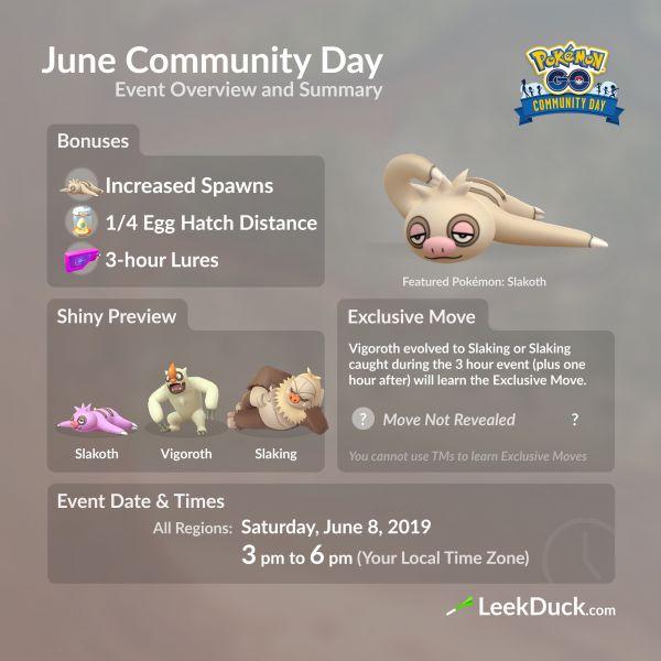 Infografía que resume todos los detalles del Community Day de Junio 2019 en Pokémon Go con Slakoth como protagonista.