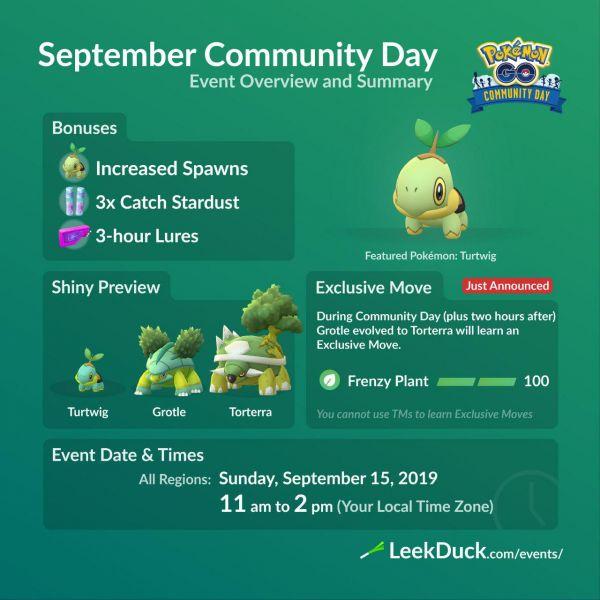 Infografía que resume todos los detalles del Community Day de Septiembre 2019 en Pokémon Go con Turtwig como protagonista.
