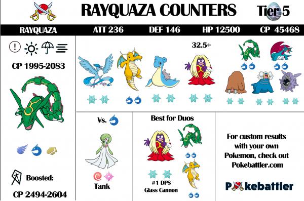 Infografía que resume los Atacantes para vencer a Rayquaza en Pokémon Go