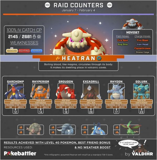 Mejores Counters para derrotar a Heatran en Pokemon Go