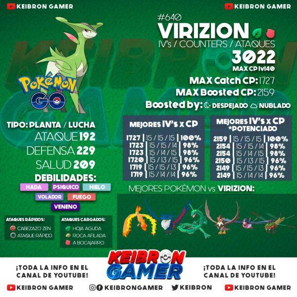 Mejores Atacantes para derrotar a Virizion en Pokemon Go