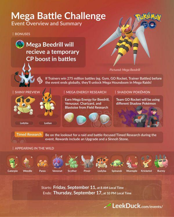 Mega Desafío Combates Pokemon Go