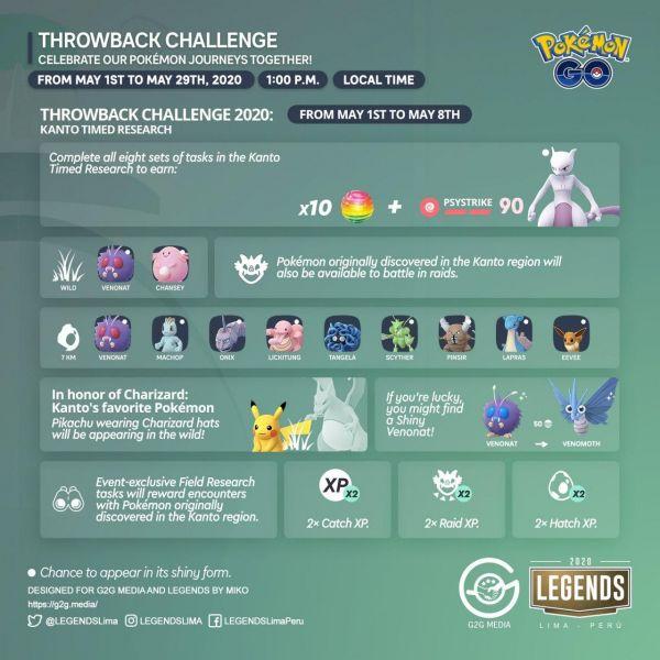 Infografía con todos los detalles del Desafío Retorno Kanto 2020 en Pokemon Go