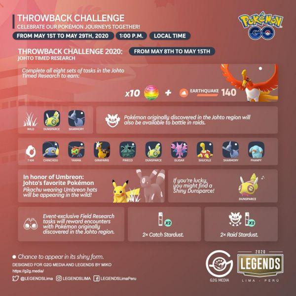 Infografía con todos los detalles del Desafío Retorno Johto 2020 en Pokemon Go