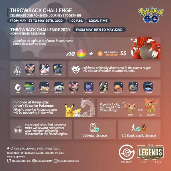 Infografía con todos los detalles del Desafío Retorno Hoenn 2020 en Pokemon Go