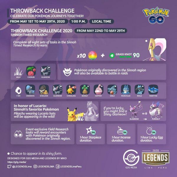 Infografía con todos los detalles del Desafío Retorno Sinnoh 2020 en Pokemon Go