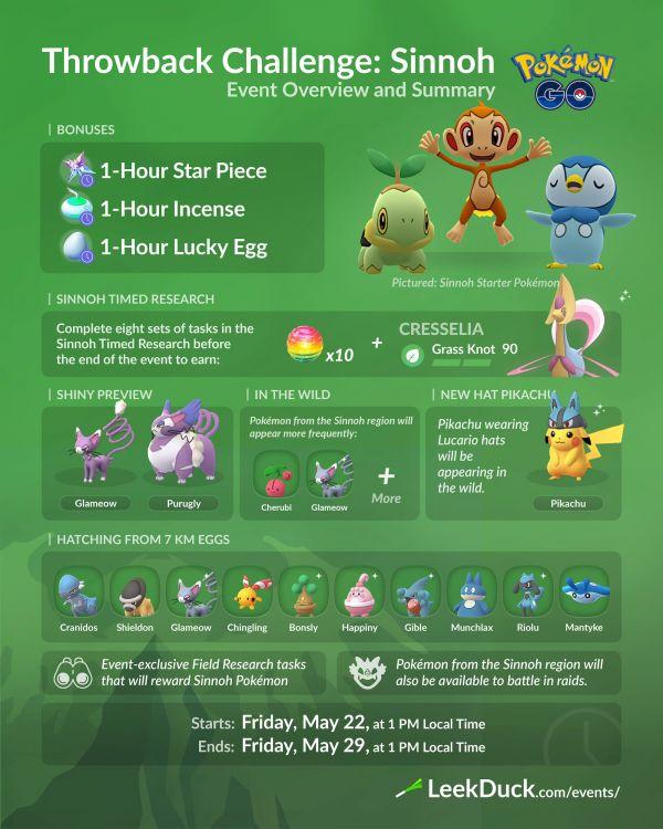 Desafío Retorno Sinnoh 2020 Pokemon Go