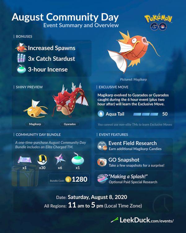 Dia Comunidad Magikarp Pokémon Go