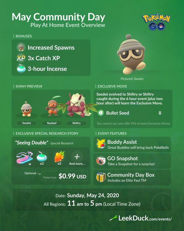 Día de la Comunidad de Mayo del 2020 en Pokemon Go con Seedot como protagonista