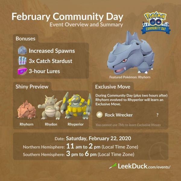 Día de la Comunidad de Febrero del 2020 en Pokemon Go con Rhyhorn como protagonista