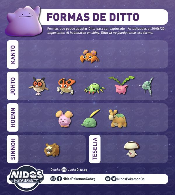 Formas Ditto Pokemon Go