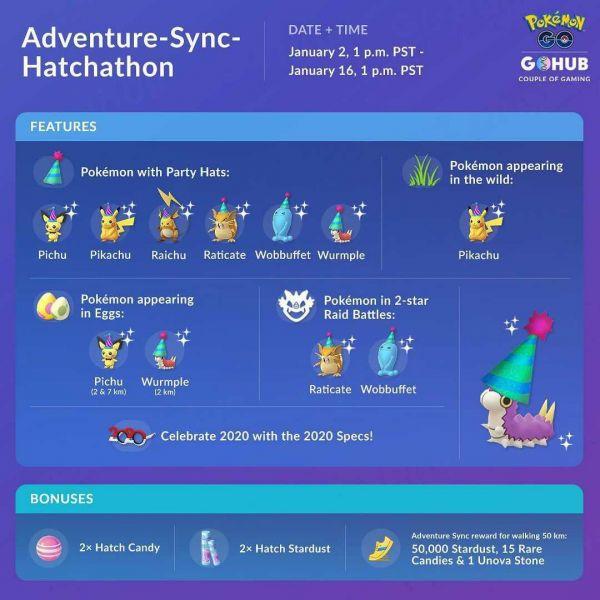Evento que transcurre en Enero del 2020 een Pokemon Go con varias novedades.