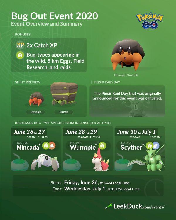 Evento a bichear 2020 Pokémon Go