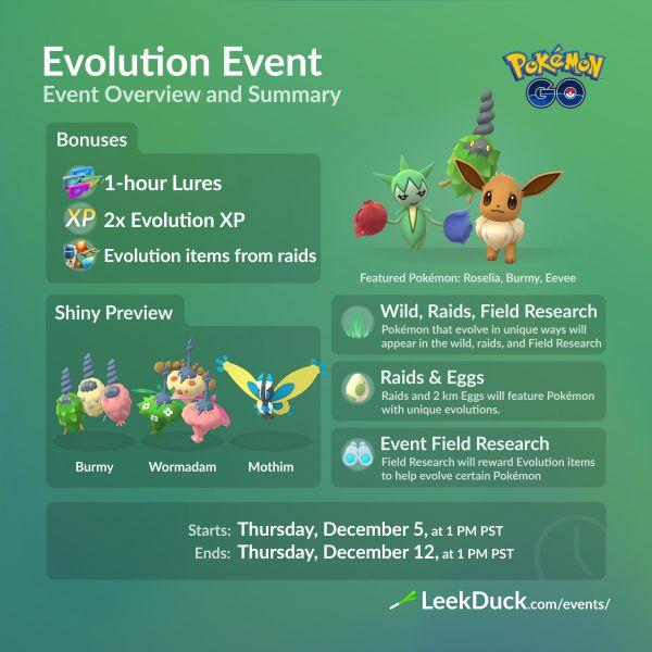 Evento Evolución Pokemon Go