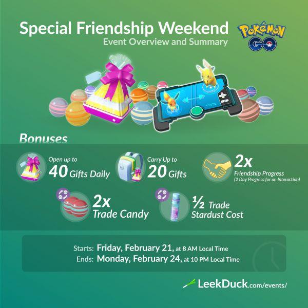 Evento Especial Fin de Semana de la Amistad en Pokemon Go en febrero del 2020