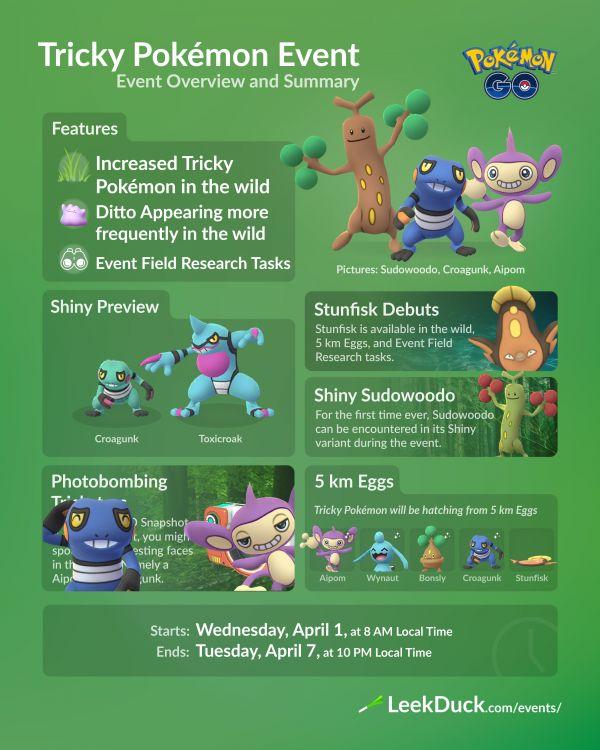 Infiografía que detalla todas las novedades del Evento Pokemon Bromistas en Pokemon Go en 2020