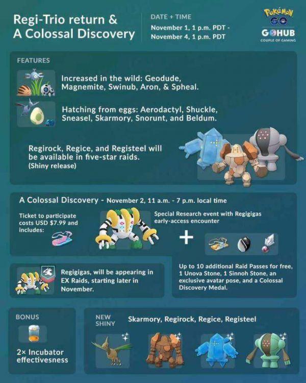 Vuelta de los 3 Regis a Pokemon Go y aparición de Regigigas en Pokemon Go a través del Evento Especial