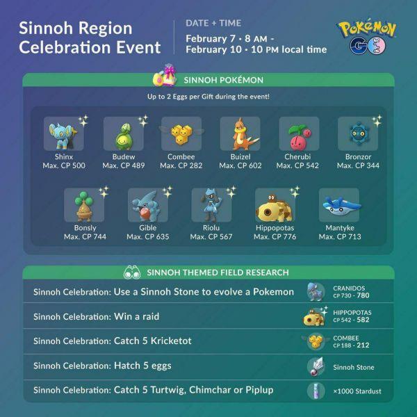 Detalles del Evento de Sinnoh en febrero del 2020 en Pokemon Go