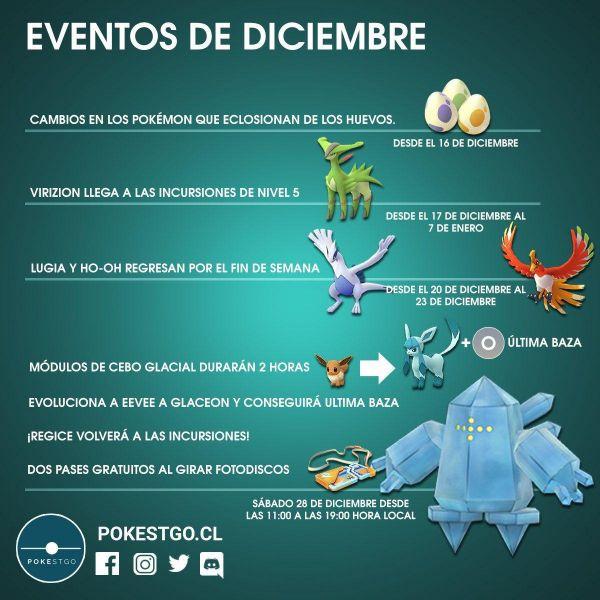 Infografía que resume todos los eventos de Diciembre del 2019 en Pokemon Go