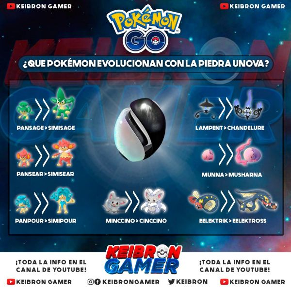 Lista detallada con todos los pokemon de quinta generación que evolucionan con la piedra de teselia también llamada unova.