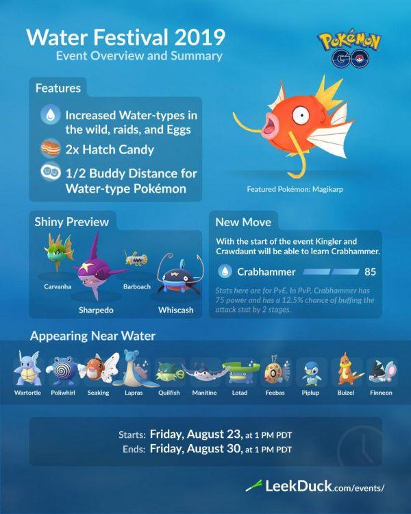 Festival del Agua en Pokemon Go por segundo año consecutivo que trae consigo muchas novedades interesantes para la Comunidad de Entrenadores.