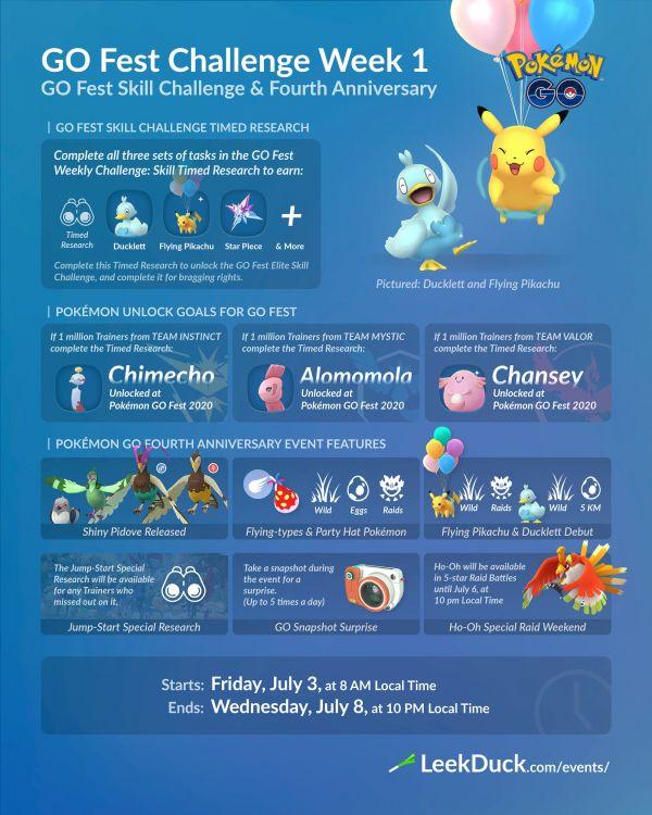 Go Fest Challenge Semana 1 Pokemon Go