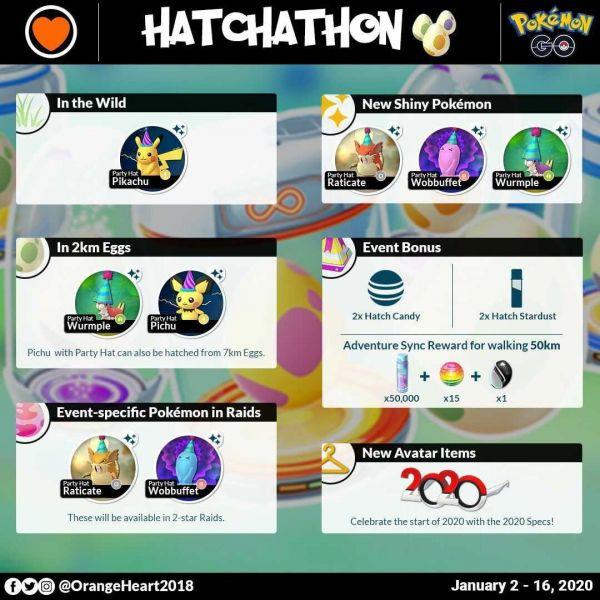 Evento que transcurre en Enero del 2020 en el juego de Pokemon Go con varias novedades.