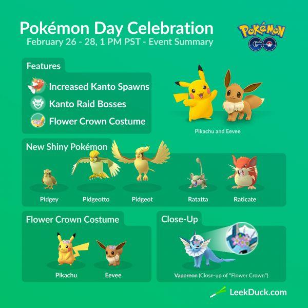 Infografía que detalla todos los aspectos sobre el Evento Pokemon Go Day