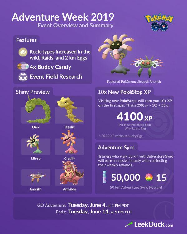 Infografía que resume todos los detalles del Evento Semana Aventuras en Pokemon Go