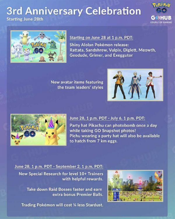 Infografía que resume todos los detalles del Tercer Aniversario de Pokemon Go