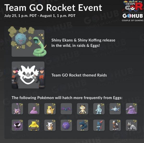 Infografía que detalla todas las novedades del Evento del Team Rocket en Pokemon Go