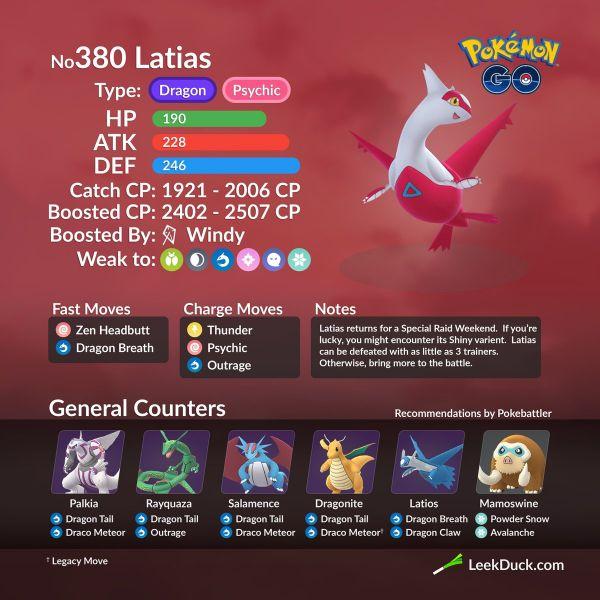 Infografía detallada sobre Latias y sus General Counters
