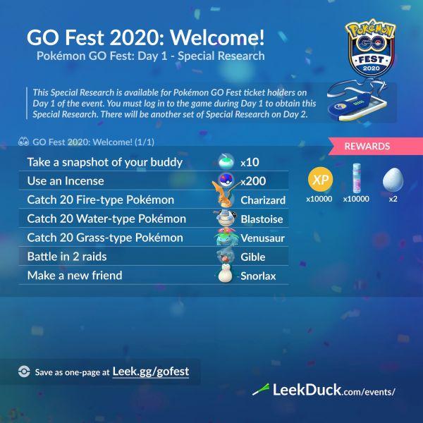 Investigaciones y Recompensas Go Fest Parte 1 Pokemon Go