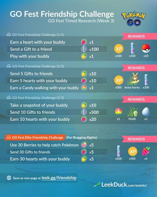 Investigación Especial Go Fest Challenge Semana 3 Pokemon Go