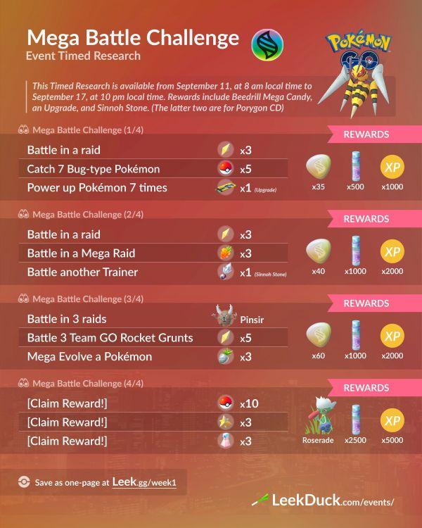 Investigación Especial Desafío Combate Pokemon Go