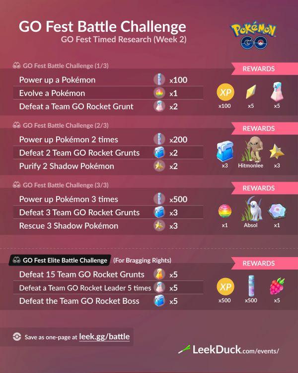 Investigaciones y Recompensas Go Fest Challenge Semana 2 Pokemon Go