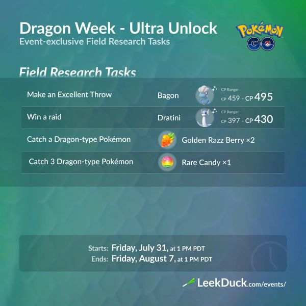 Investigaciones y Recompensas Semana del Dragón Pokemon Go