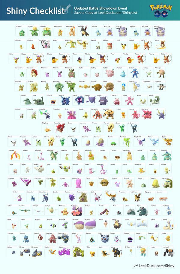 Infografía con una lista actualizada y detallada sobre los pokemon variocolor disponibles en Pokemon Go