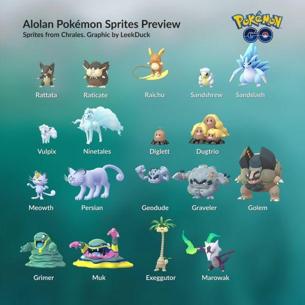 Lista de los Pokemon pertenecientes a la región de Alola