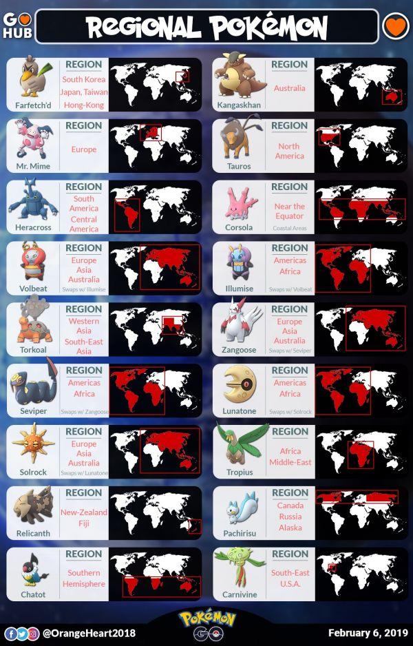 Lista que describe todos los pokémon regionales exclusivos del juego Pokémon Go