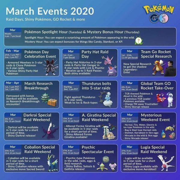 Infografía que resume todos los detalles sobre los Eventos de Marzo del 2020 en Pokemon Go