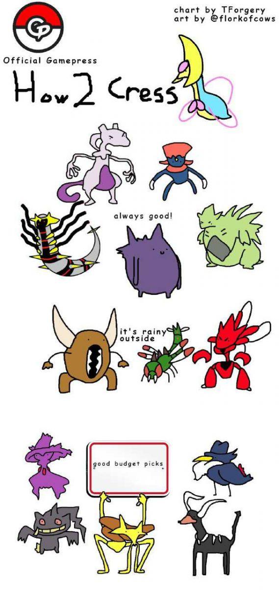 Segunda Infografía que muestra los mejores Atacantes contra Cresselia en Pokémon Go