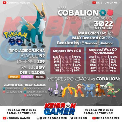 Mejores Atacantes para derrotar a Cobalion en Pokemon Go