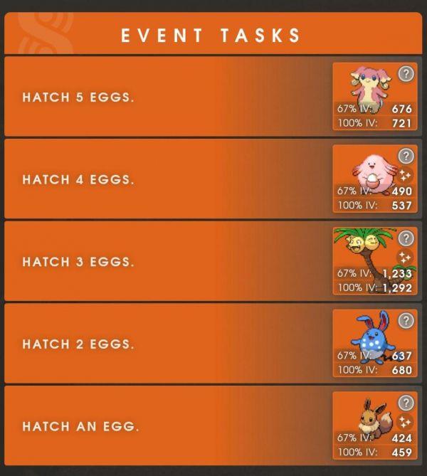 Infografía sobre los detalles de las recompensas e investigaciones especiales del Evento Primavera 2020 en Pokémon Go