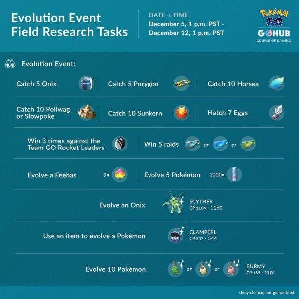 Lista con todas las misiones de Investigación de Campo del Evento Evolución en Pokemon Go